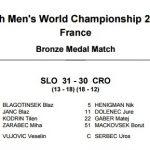 Člana RKCPL prispevala odločilna gola za svetovni bron in zmago nad Hrvaško