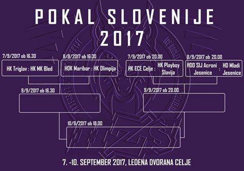 hokej_pokal_zreb_2017