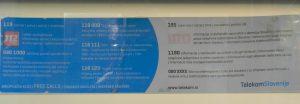 Opisi številk so zapisani slovenščini, angleščini, italijanščini in madžarščini.