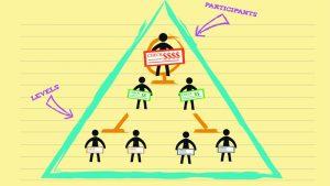 ponzijeva-shema