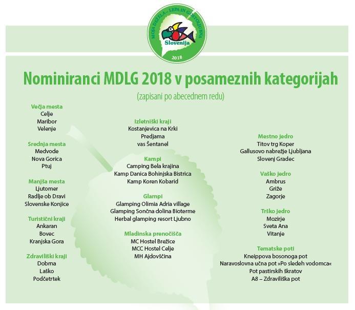 nominiranci-2018