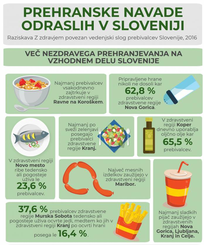 prehranske-navade-v-sloveniji-celje