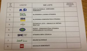 volilni_listic