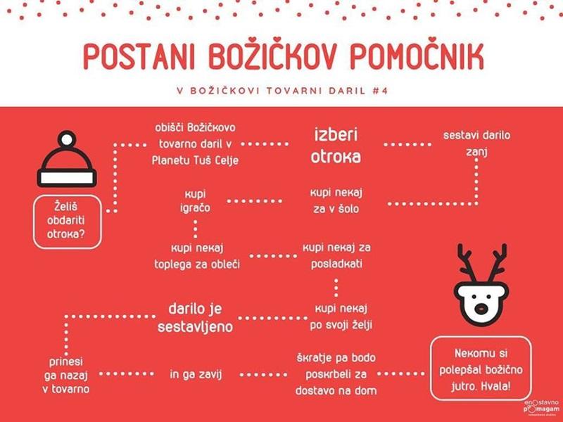 bozickova-tovarna