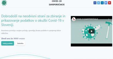 covid-19-stevec-slovenija