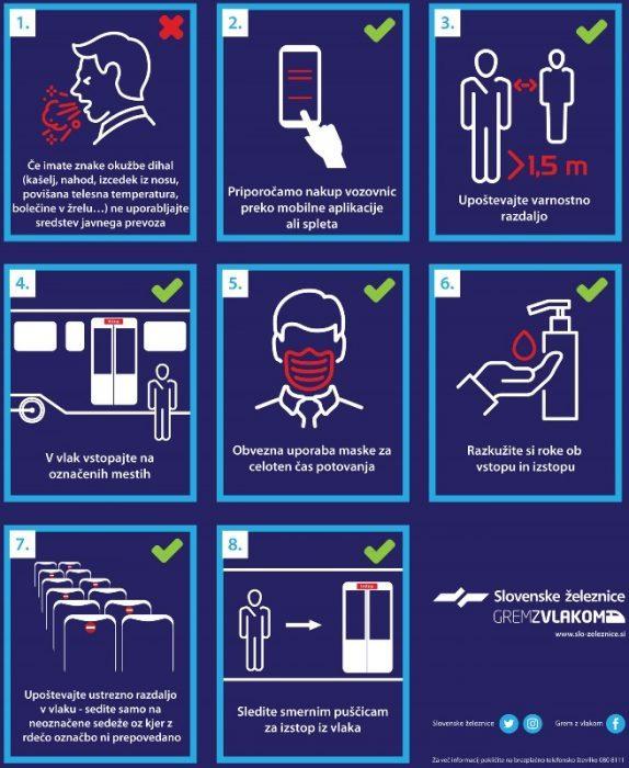 Priporočila za varno vožnjo COVID 19
