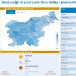Mestna občina Celje po precepljenosti v slovenskem povprečju